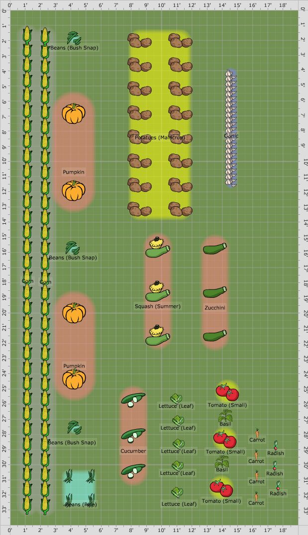 Garden Plan  2015 Vegetable Garden is part of Big garden Plan - Our first big garden  Let's give it a shot and see how it all turns out!