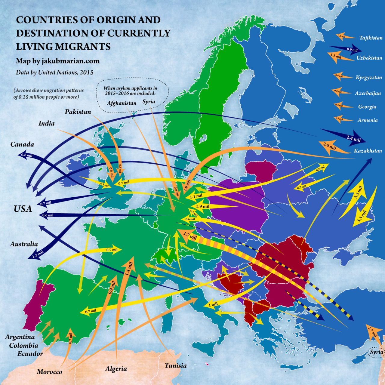 countries of origin and destination of currently living migrants in europe