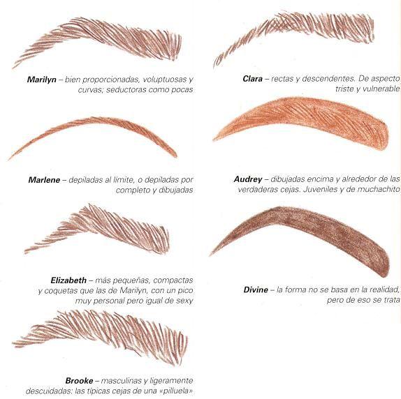 Sabías que la forma de tus cejas puede demostrar cierta personalidad - Tipos De Cejas