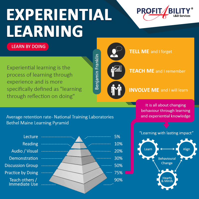 #ExperientialLearning