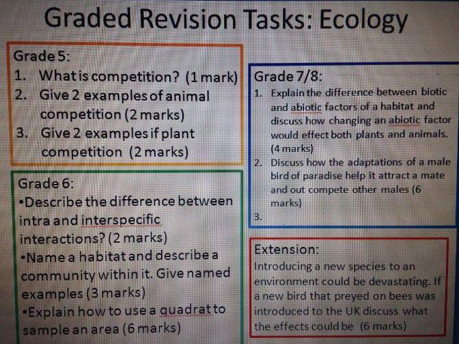 GCSE Biology 1-9 Graded Ecology Revision Task | GCSE