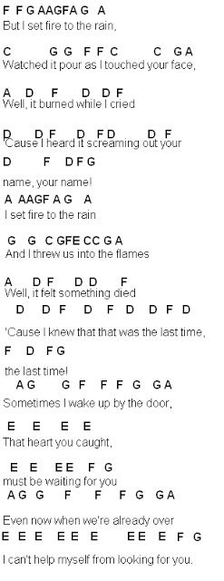 Flute Sheet Music Set Fire To The Rain With Images Flute