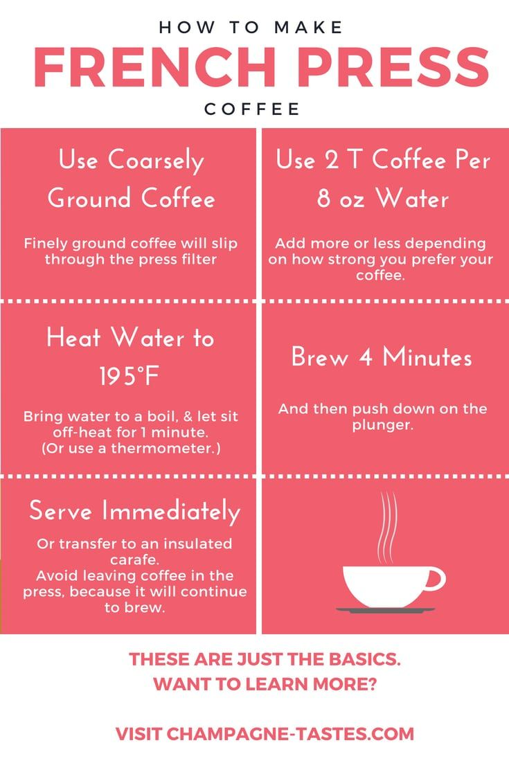 How to Make French Press Coffee - Plus a Vanilla French Press Coffee Recipe