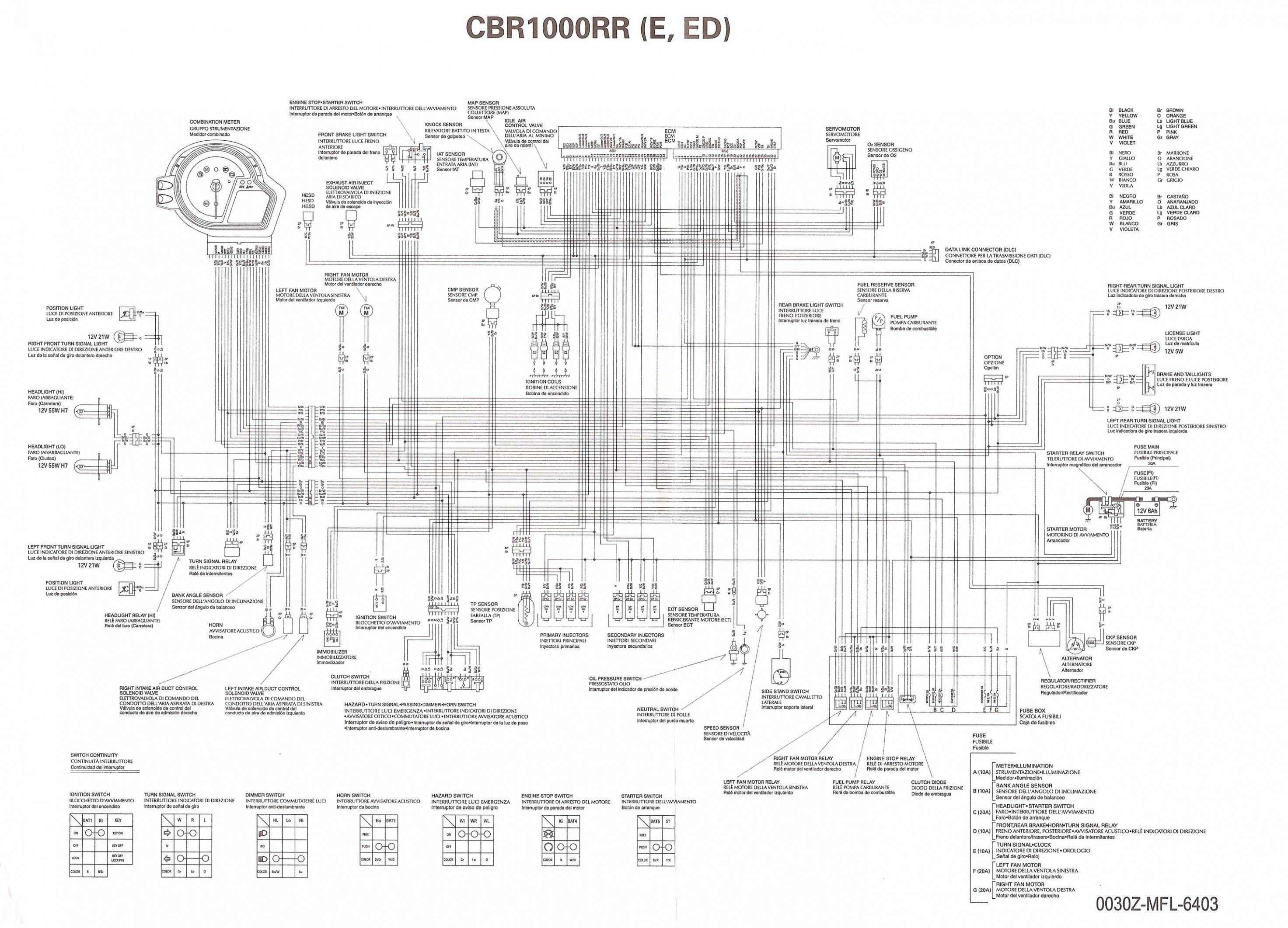 Wiring Diagram Yamaha R1