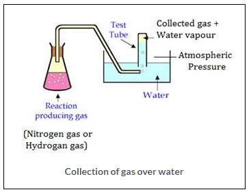 selina icse solutions class 9 chemistry study gas laws 20