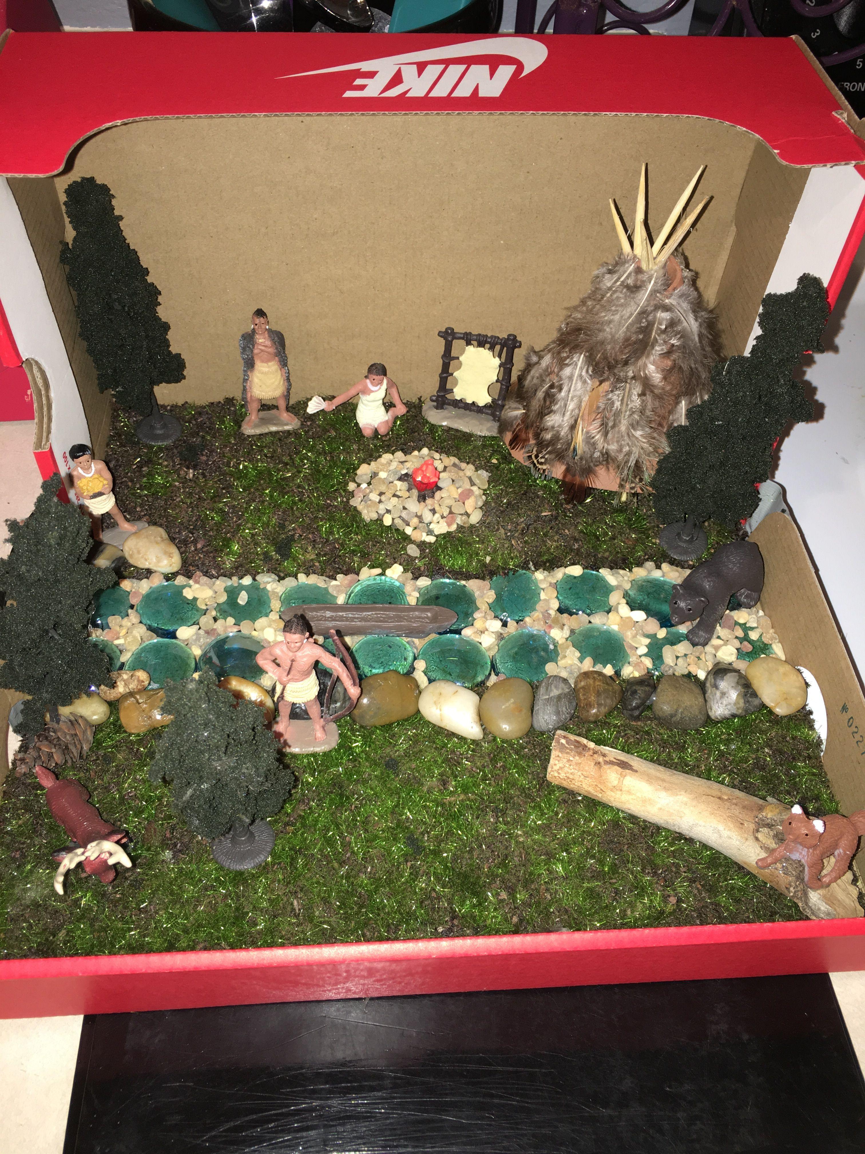 4th Grade Indian Diorama
