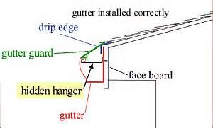 Siding And Fascia Gutter Gutter Accessories House Gutters