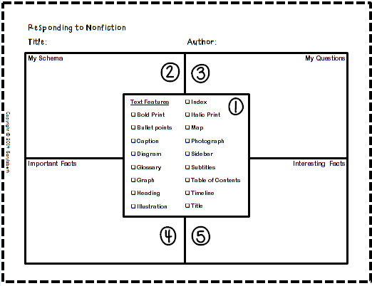Responding to Nonfiction sheets - Version Two | Text ...