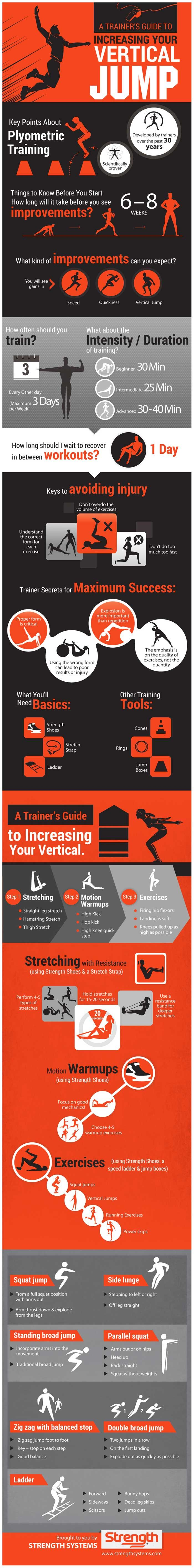 Infographic A Trainer S Guide To Increasing Your Vertical Jump Volleyball Workouts Plyometrics Vertical Jump Workout