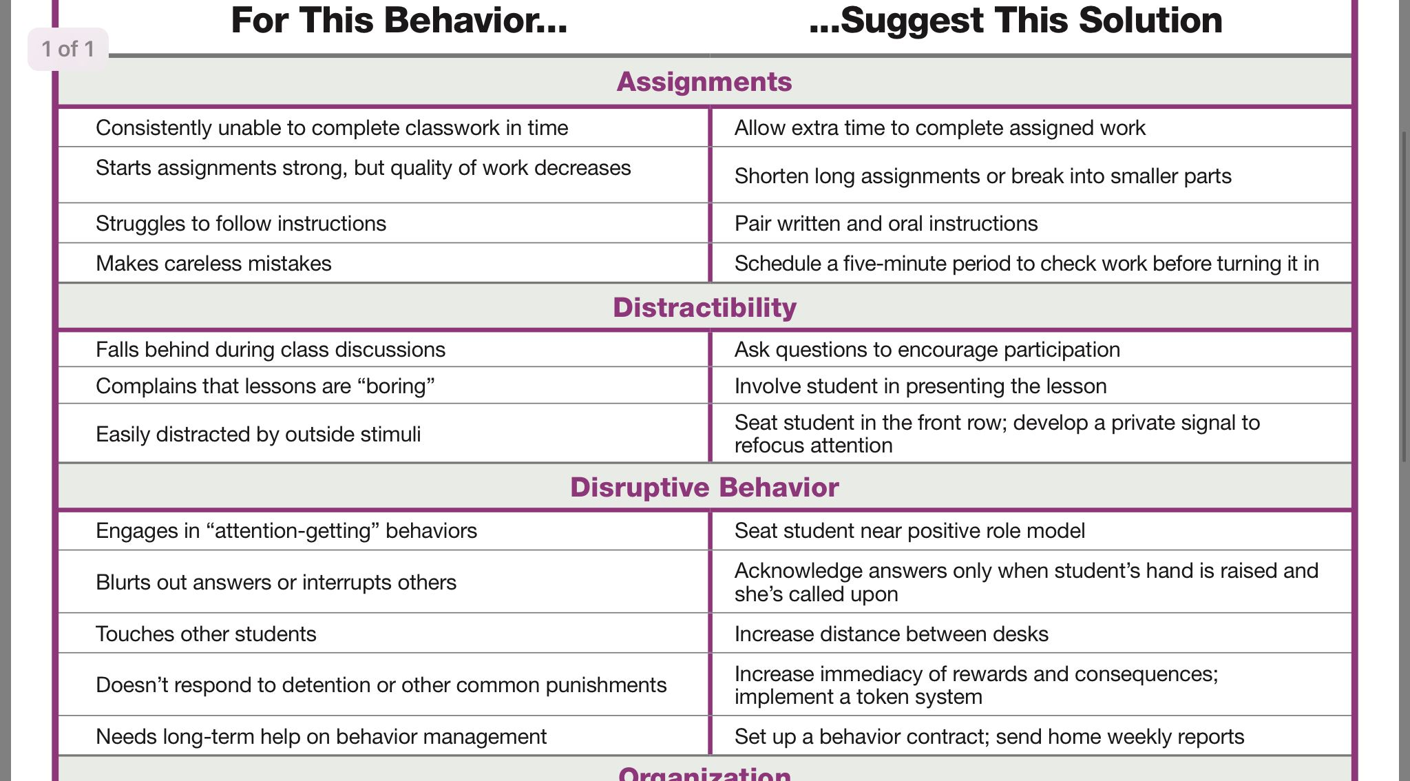 Pin By Robin Pohlman On Learning Room