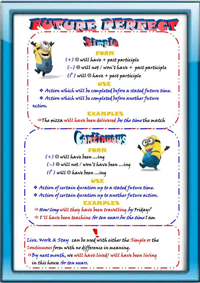 Future Perfect  Future    Worksheets Printable
