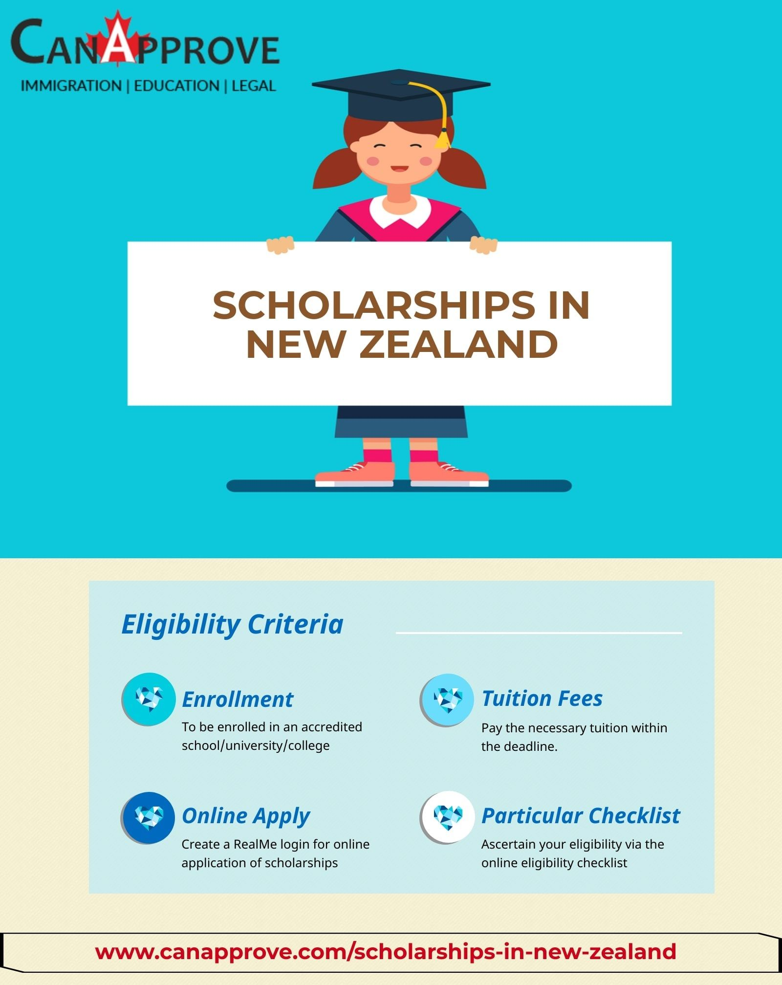Pin On Canada Education
