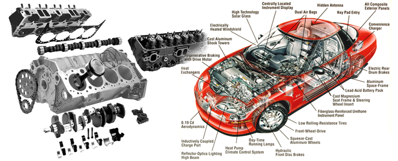 different spare parts of car  sc 1 st  Pinterest & different spare parts of car | Automotive Spare Parts | Pinterest ... markmcfarlin.com