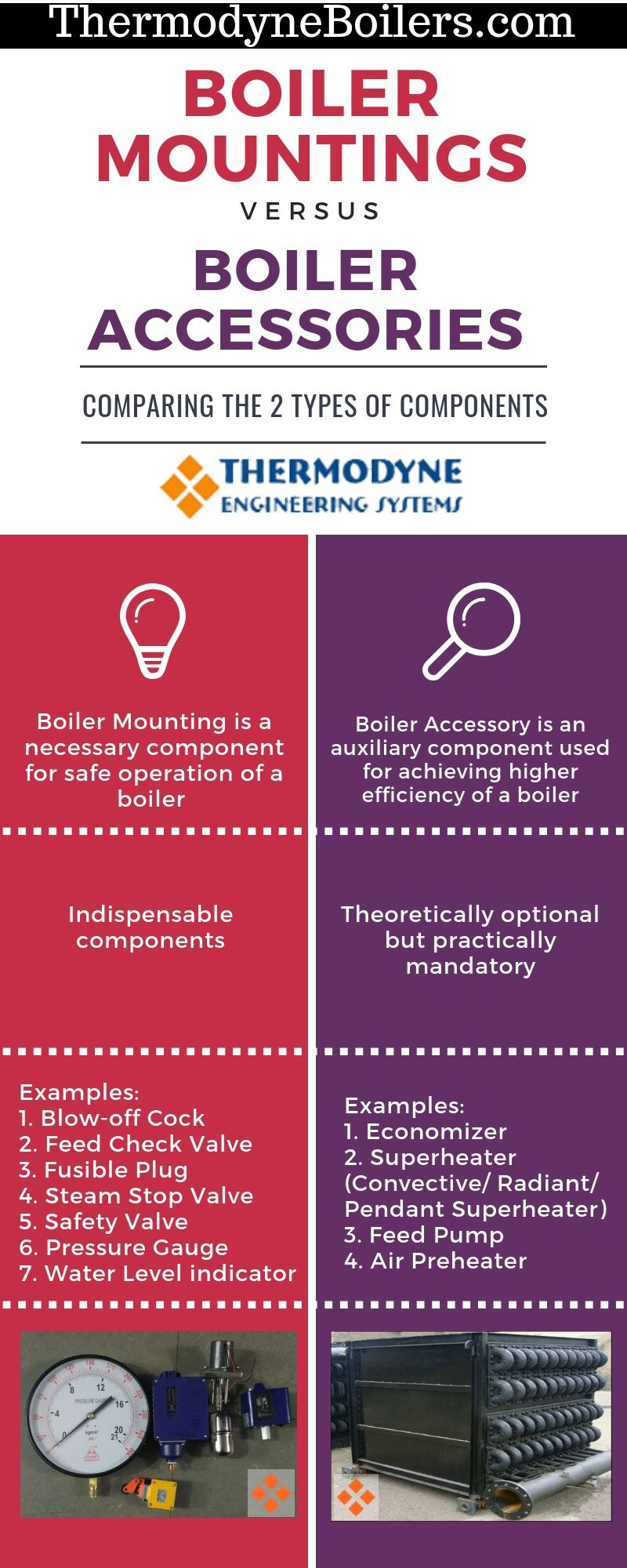 Learn About Difference Between Boiler Mounting And Boiler Accessories Steam Boiler Boiler Boiler Efficiency