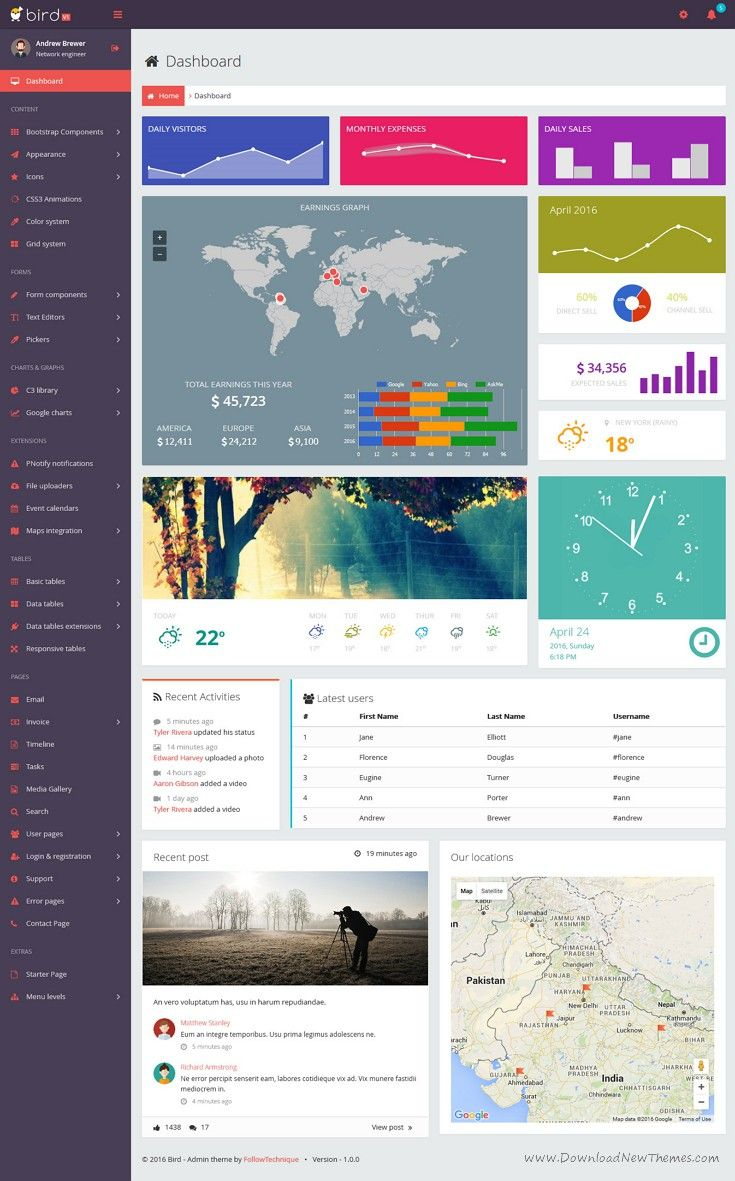 Bird is a responsive HTML admin dashboard theme built on top of ...