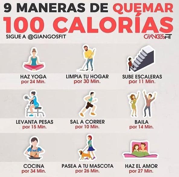 Como calcular mis calorias para bajar de peso