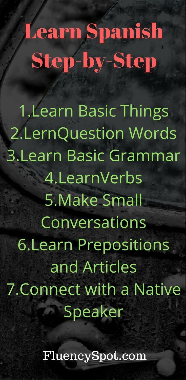 Learn Spanish Step-by-Step - Fluency Spot #learningspanish