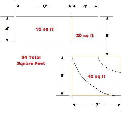 How Much Concrete Do I Need The Home Depot Community Concrete Concrete Edging Square Footage