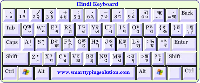Image Result For Hindi Typing Font Keyboard