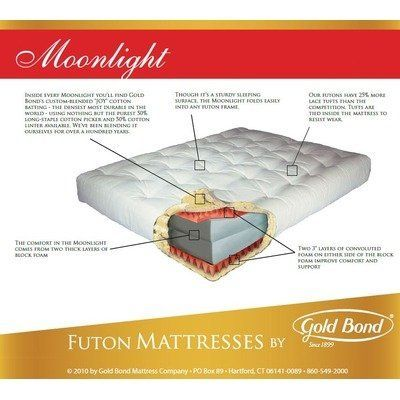 Moonlight Cotton And Foam Futon Mattress Size King Color Burgundy By Gold Bond 385 68 614 King E Size King Color Futon Mattress Mattress Sizes Futon