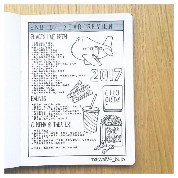 Planning for the New Year in your Bullet Journal – Zen of Planning