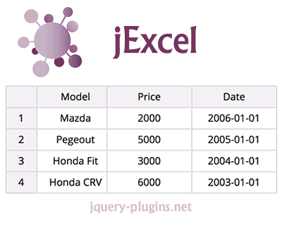 jExcel – jQuery Plugin to Embed Spreadsheet to WebPage #data #csv