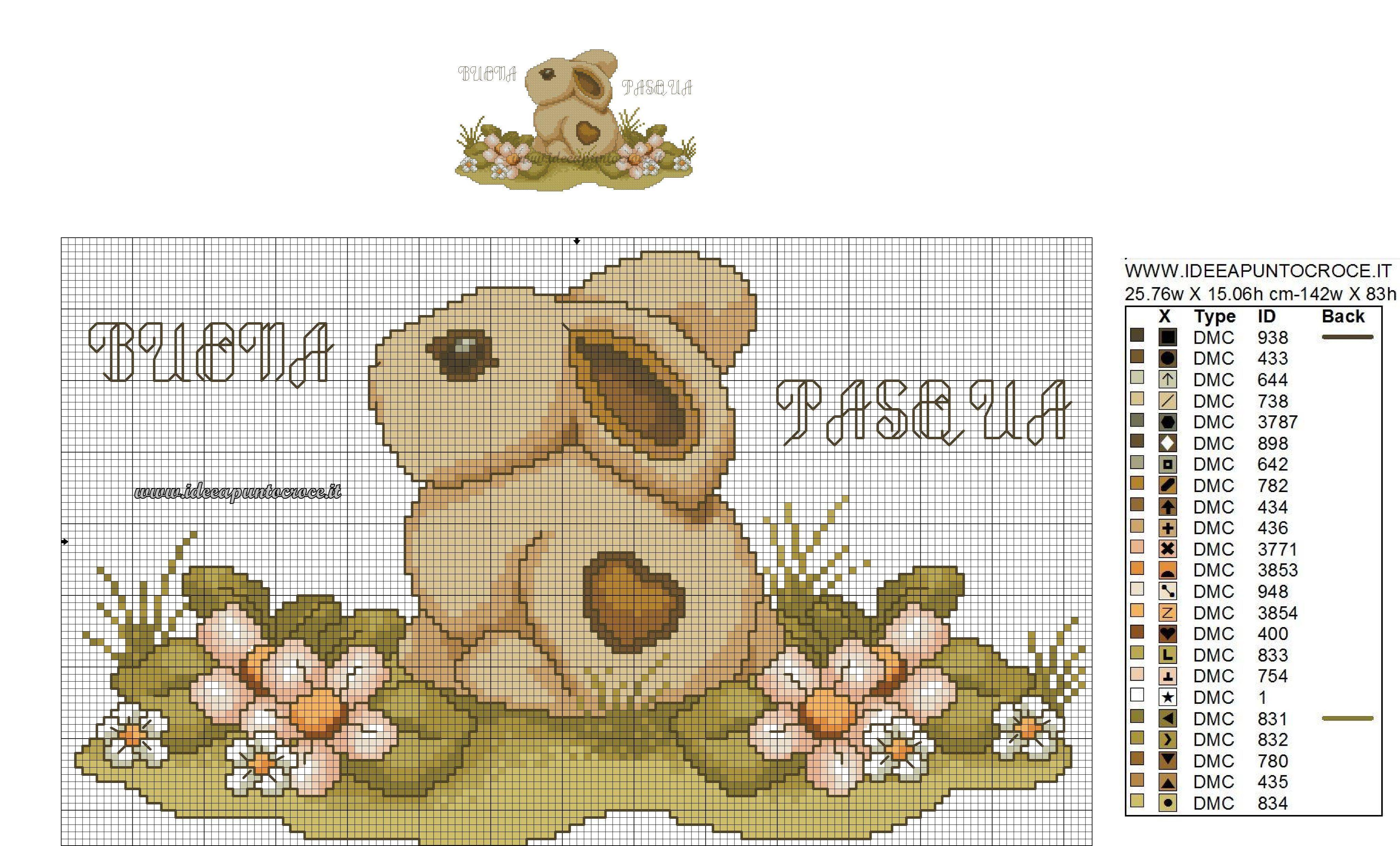 Coniglio pasquale thun schema punto croce diagrame for Punto croce immagini