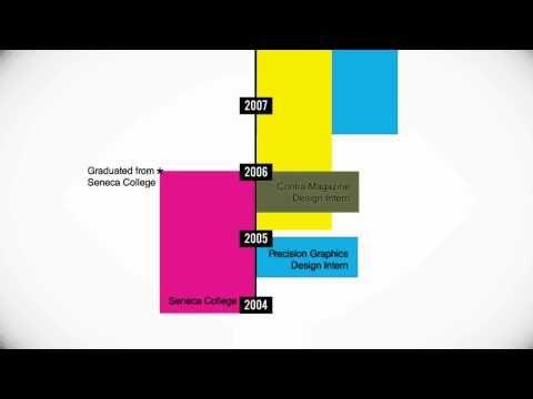 Visualize Me Online Resume-Builder Career Resources SOC - resume me