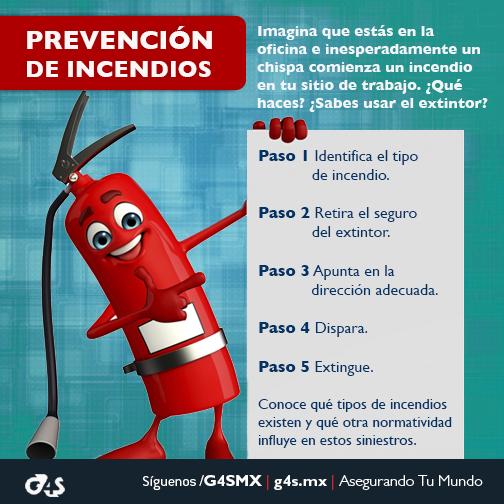 Pin De Mylene Villarreal En Varios Salud Y Seguridad
