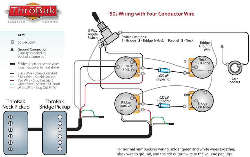 Throbak 4 Conductor 50 S Style Humbucker Guitar Pickup Wiring
