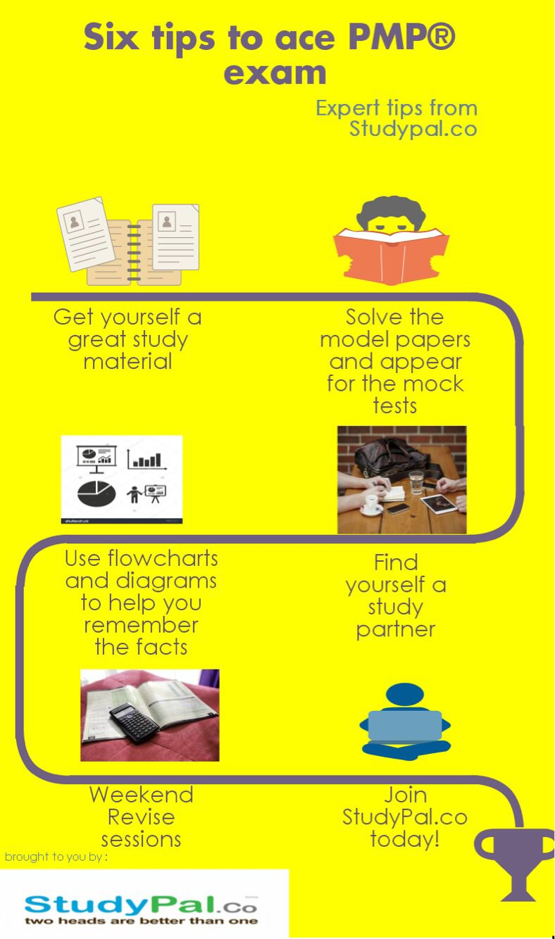 PMP projectmanagement student studynotes studygram