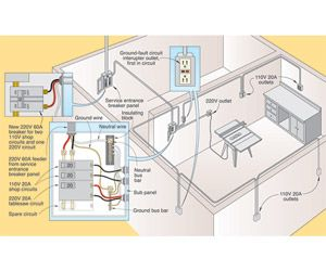 Pin on Workshop | Woodworking Shop Wiring Diagrams |  | Pinterest