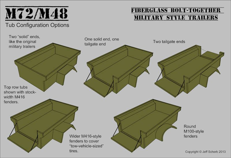 Fiberglass M416 M100 Military Style Trailer Tub Kit