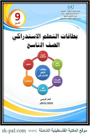 بطاقات التعلم الاستدراكي لجميع المواد لطلاب الصف التاسع Blog Page Blog Chart