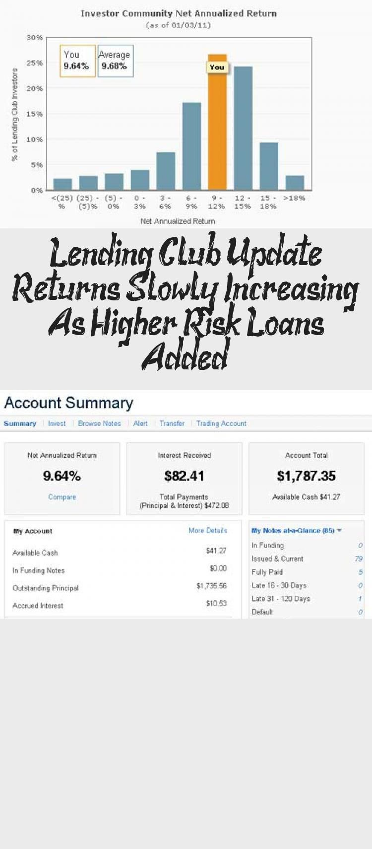 How Long To Get Money From Lending Club