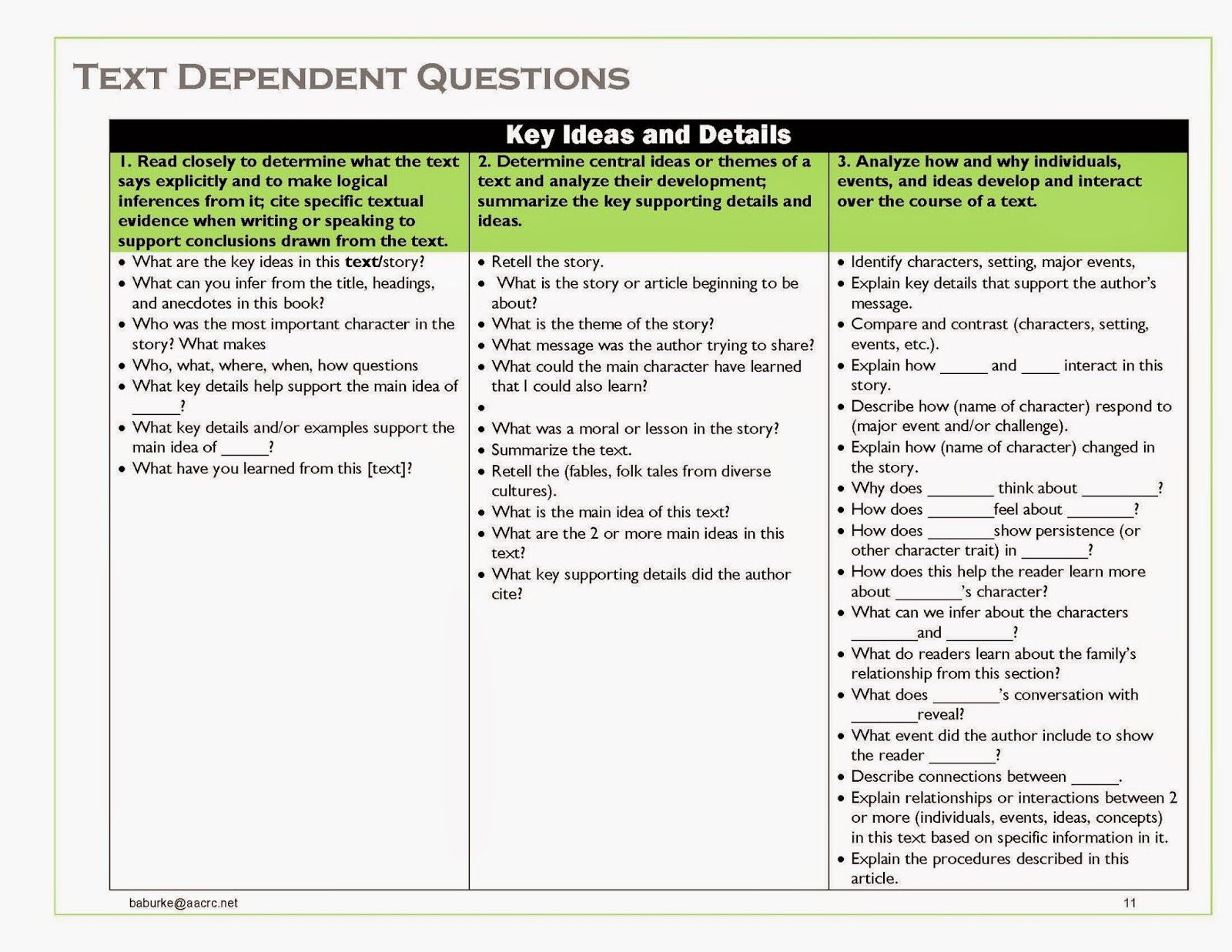 Text Dependent Questions With Annotations