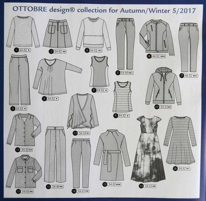 Epingle Sur Magazine Couture