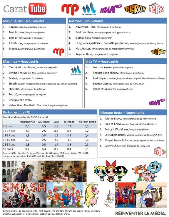 La nouvelle programmation 20122013 des chaînes