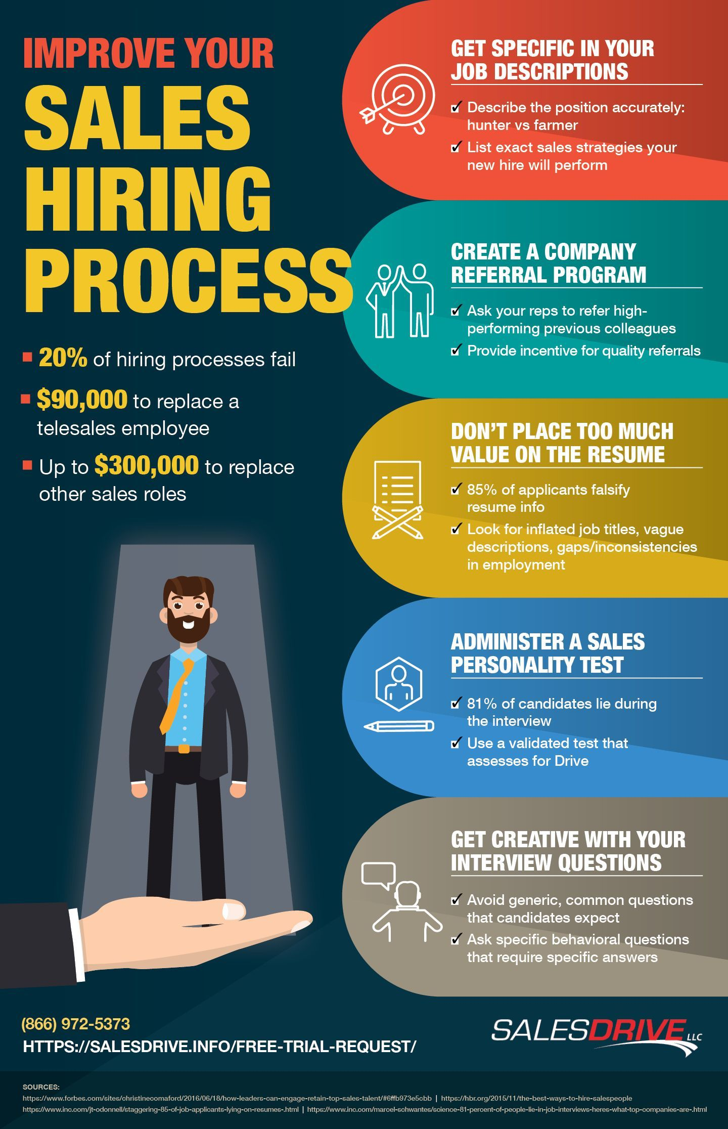 Hiring the best sales talent 2020 ultimate guide