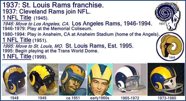 Rams History Moving To Los Angeles Los Angeles Rams La Rams