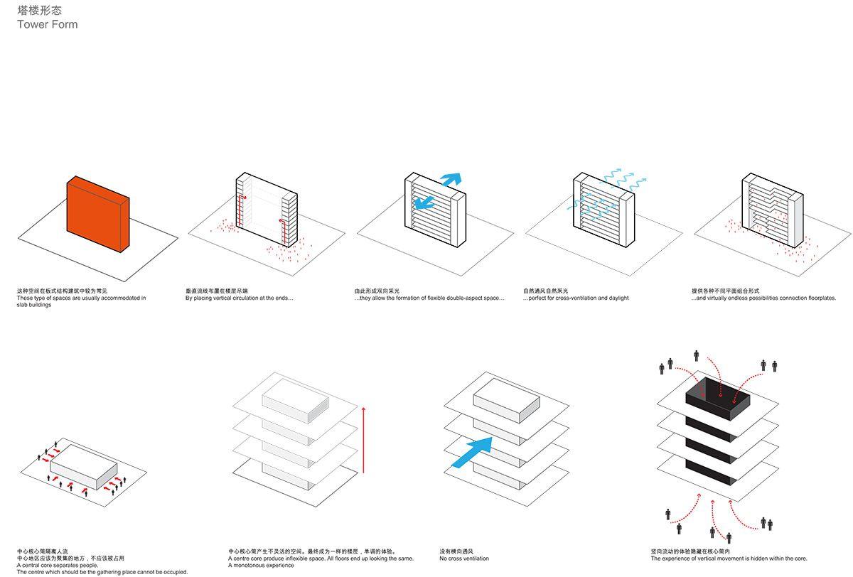 PLP Architecture's 'Nexus' is an alternative skyscraper