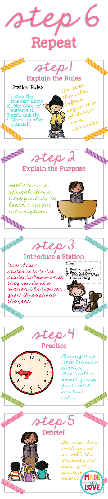 Follow these steps to begin using stations in the classroom.