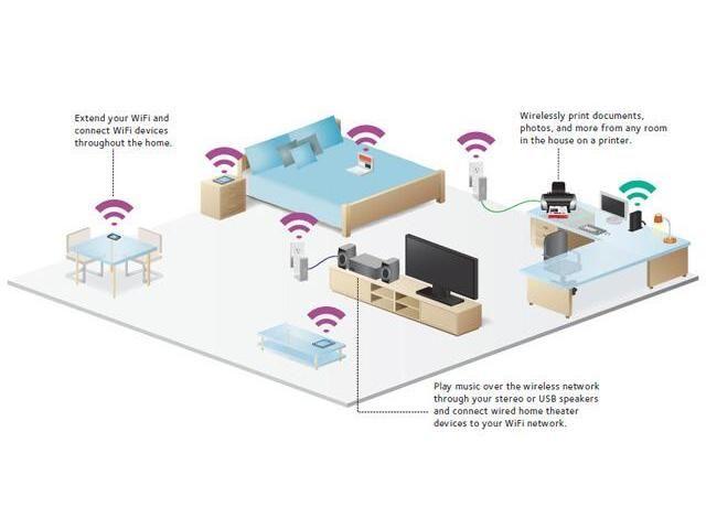 Internet setup router 0556789741 home office technician in Dubai ...