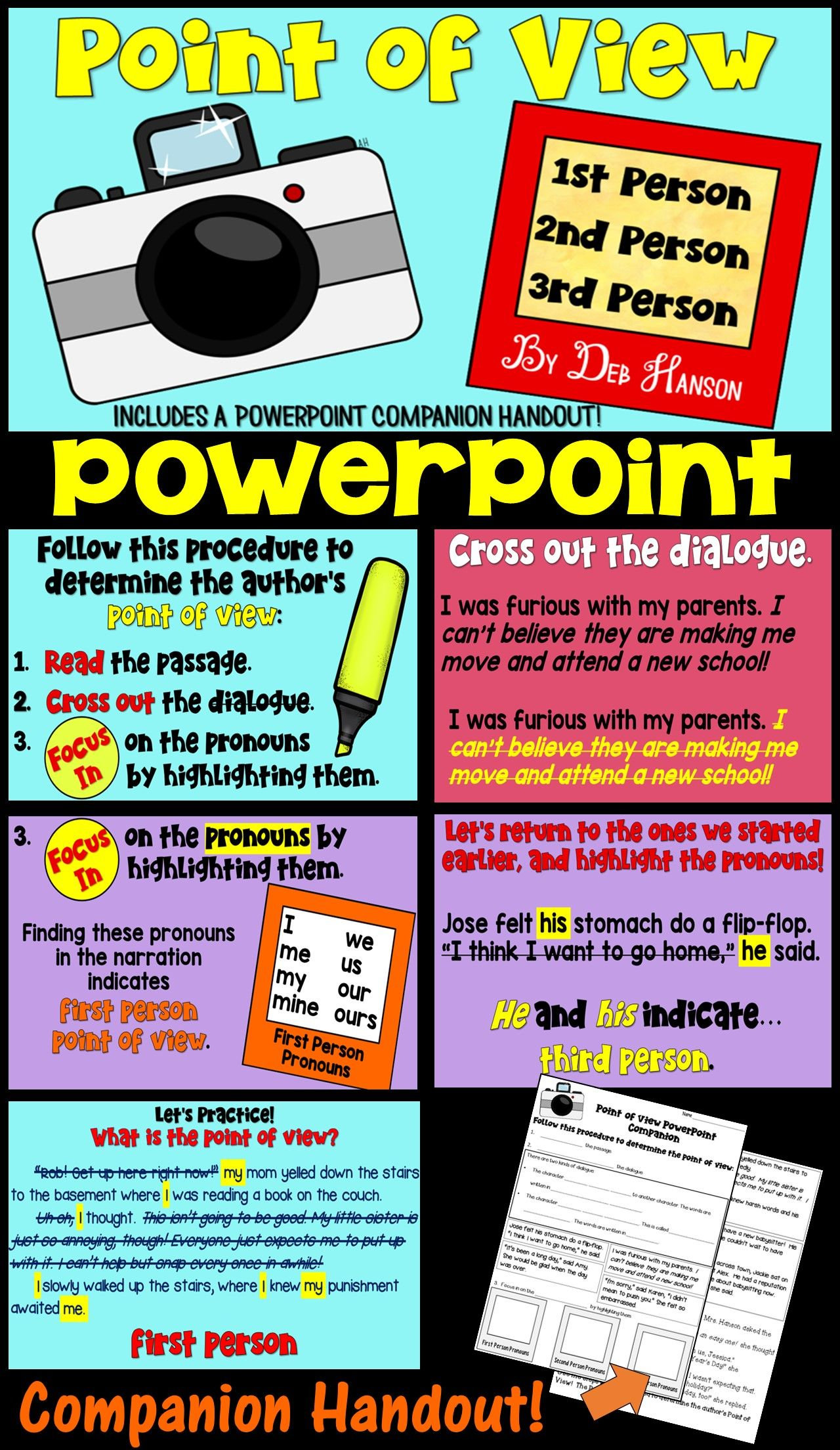 Point Of View Powerpoint 1st 2nd And 3rd Person