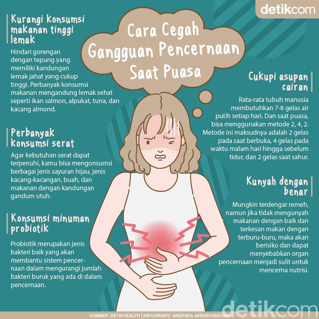 Pin Di Healthy Tips Info