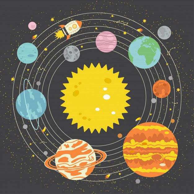 Ilustracion Del Sistema Solar Vector Pre Premium Vector Freepik Vector Estrella Educaci Sistema Solar Arte Del Sistema Solar Dibujos Del Sistema Solar