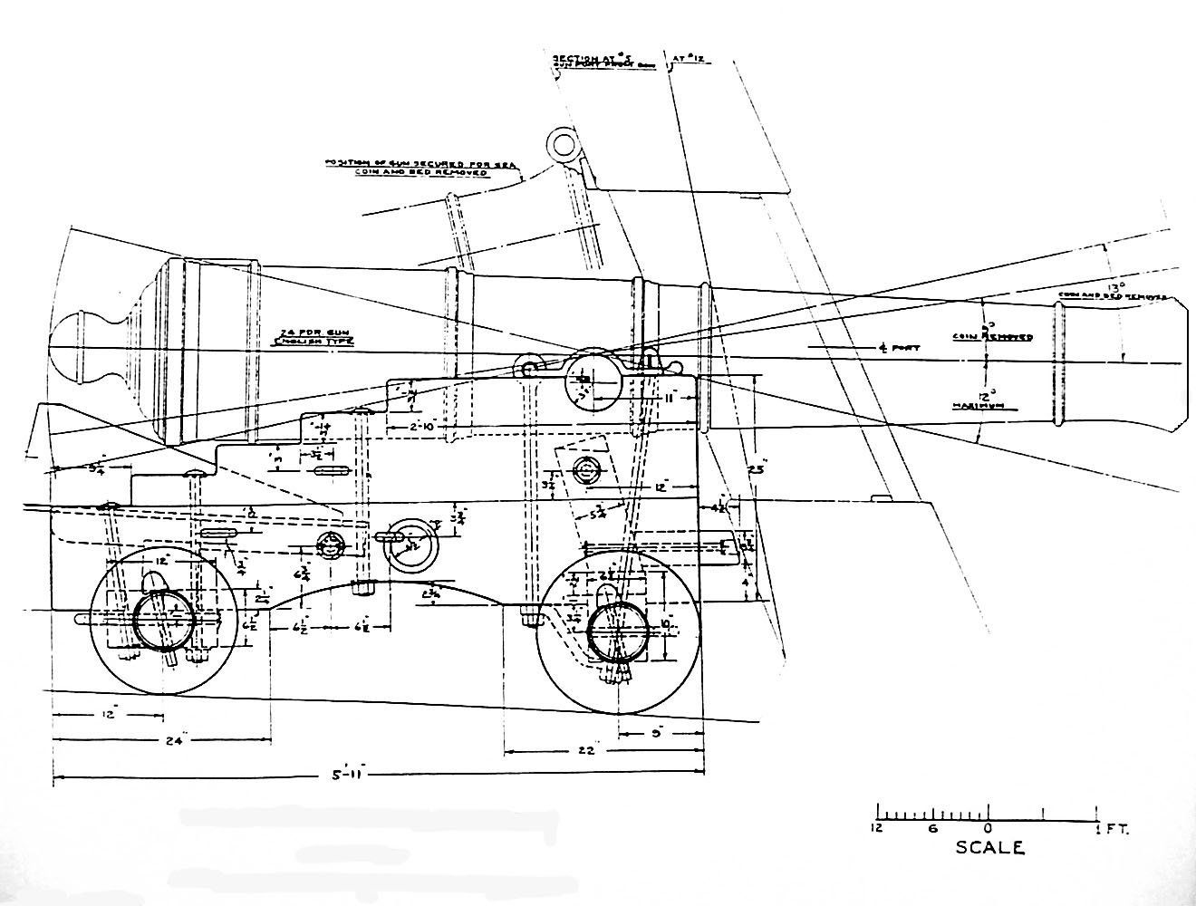 Uss Constitution Diagram Dictator Engine Management Wiring Globalsecurity Org Reliable Security Information