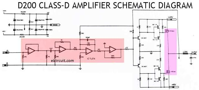 Power Amplifier D200 is quite good and reliable in its performance