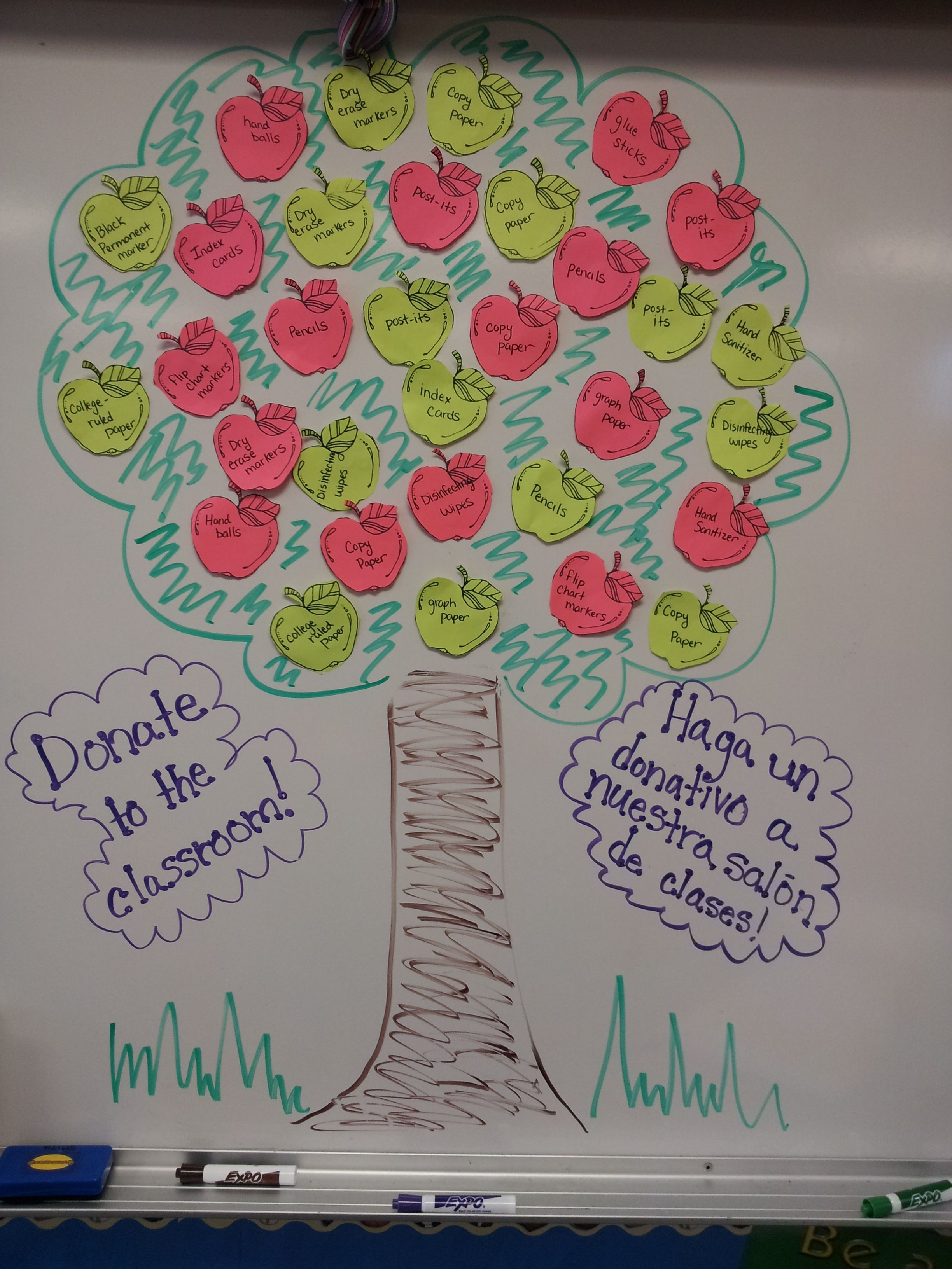 The Giving Tree Parent Information Night I Drew This