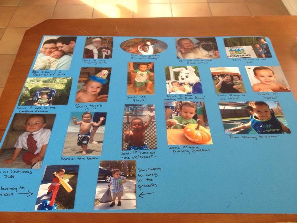 Badezimmer poster ~ Montessori birthday celebration poster my creations